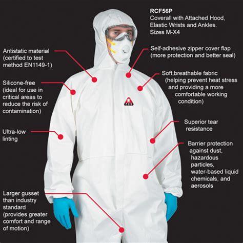 spray painter ppe protective clothing spray painting spray painting