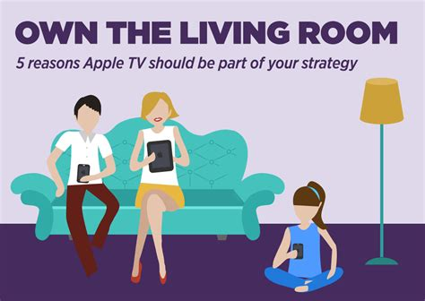 own the room own the living room 5 reasons apple tv should be part of your strategy phunware