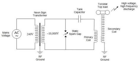 Tesla Coil Circuit Tesla Coil Schematic Wiring Diagram Tesla Wiring Diagram