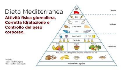 dieta mediterranea e piramide alimentare mangiar sano nord ristorazione