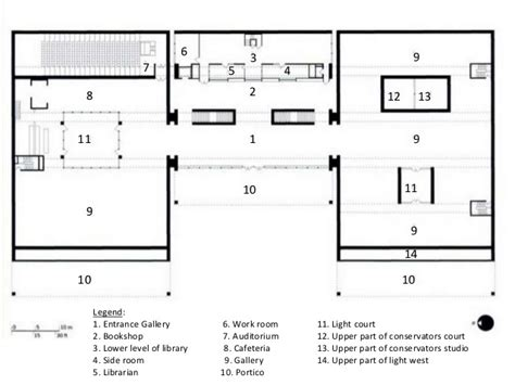kimbell art museum floor plan kimbell art museum plan google search history of