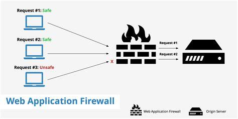 web application firewall keycdn support