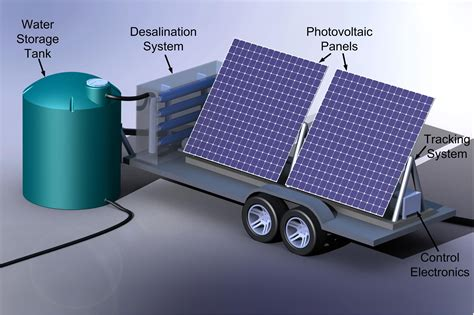 solar powered system portable solar desalination plant from mit cleantechnica