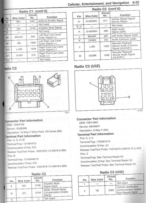 c5 corvette wiring diagrams get free image about wiring