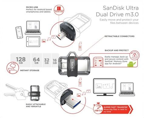 Sandisk Ultra Usb 64gb Flashdisk 64 Gb Flash Disk Drive 3 0 Sdcz48 sandisk ultra dual usb drive m3 0 64gb flash disk alza cz