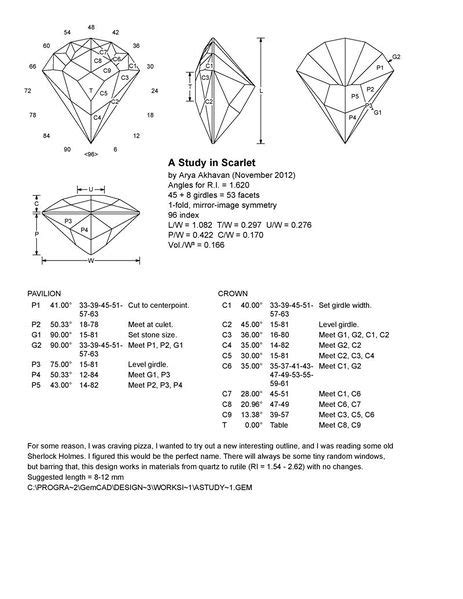 File:A Study in Scarlet (diagram).jpg - The Gemology Project