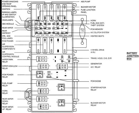 ford bronco wiring diagram audio imageresizertool