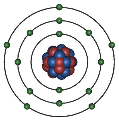 bohr diagram for phosphorus the gallery for gt phosphorus bohr model