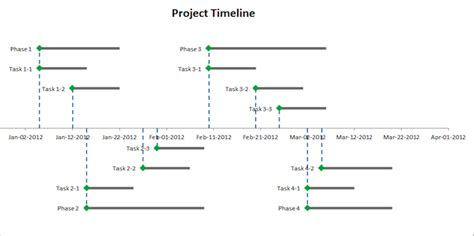 How To Create A Project Timeline Template Today In 10 Simple Steps Using Excel 2010 Launch Excel Yearly Timeline Template Excel