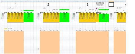 excel layout best practices xcelsius dashboards best practices data layout