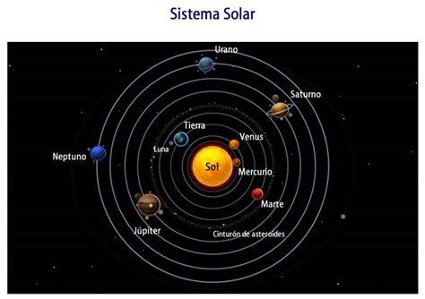 imagenes del universo y el sistema solar universo galaxias estrellas sat 233 lites planetas