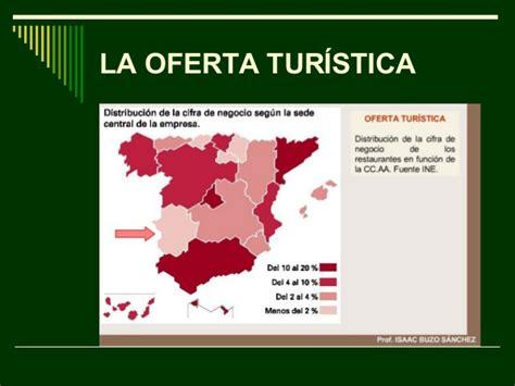 themes significado en español el turismo en espa 241 a y su significado geogr 225 fico