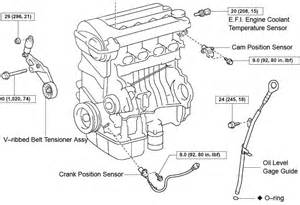 2002 pontiac aztek engine diagram 2002 free engine image for user manual