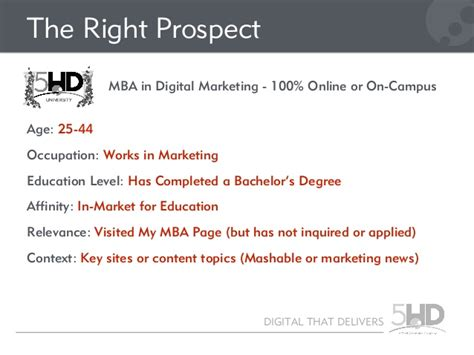 Appropriate Age To Do Mba by Programmatic Advertising For Graduate And Continuing Education