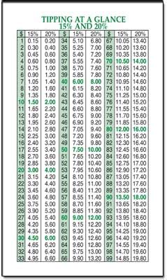 Tip The Table by Sstc Tip Chart Images Frompo