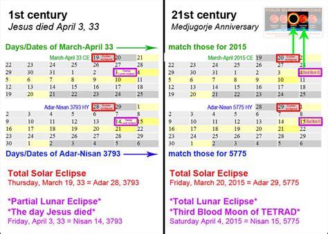 Solar Eclipse Calendar May 2014