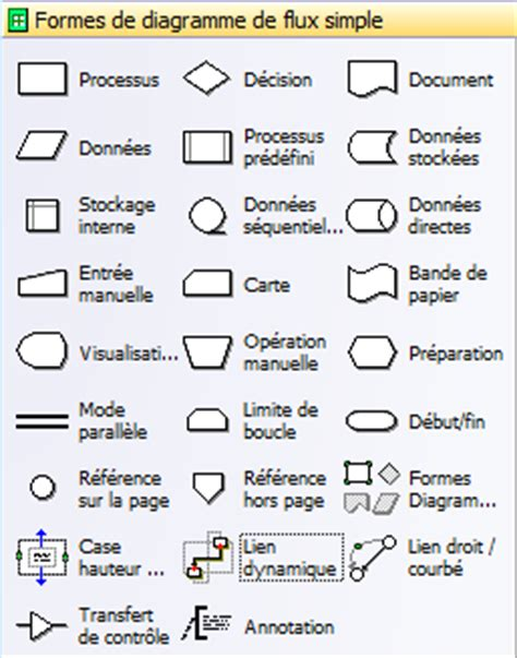 exemple diagramme de flux simple pr 233 sentation de visio web ntic moe moa