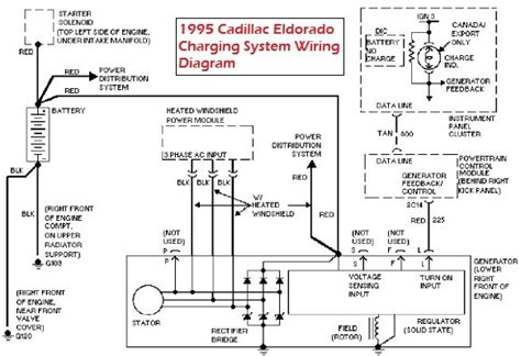 charging system wiring diagram 1976 ford f250 charging