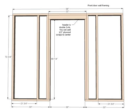Framing Door Creating A Rough Opening For A Door Prehung How To Build Door Frame Interior