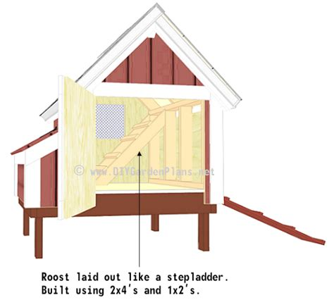 Easy To Follow Chicken Coop Plans