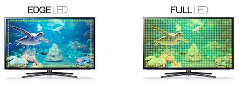 Lu Led Drl 6 Led Plasma Besi gu 237 a para comprar un televisor 191 lcd led o plasma tv peliculas y series taringa