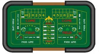 craps at a casino casino craps how to play