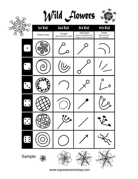 Dice Drawing Sheets | Wildflower drawing, Art handouts