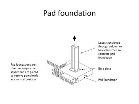 diagram of pad foundation advanced construction technology ppt