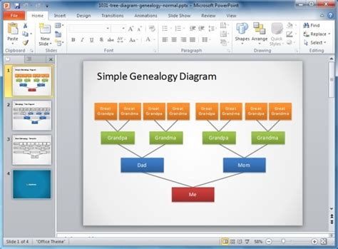 Different Types Of Organizational Structures And Charts Powerpoint Organizational Chart Template