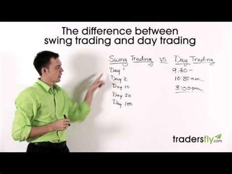 larry edelson swing trading swingtrading
