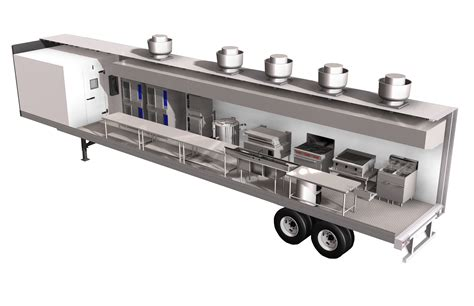 mobile kitchen download temporary kitchen mobile kitchens kitchen trailers kitchen corps