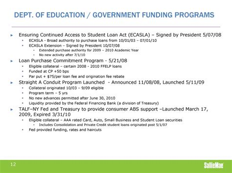 Federal Student Loan Notice Letter Ecasla Loan Purchase Programs Mywebinternet