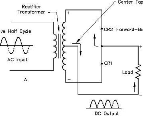 rectifier circuit theory wave rectifier circuit