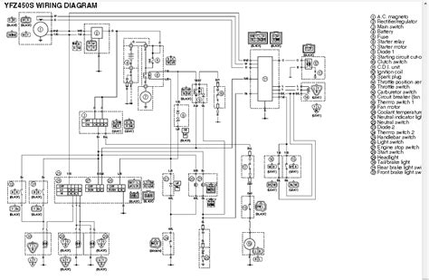 yfz 450 wiring diagram 2005 yfz 450 wiring diagram