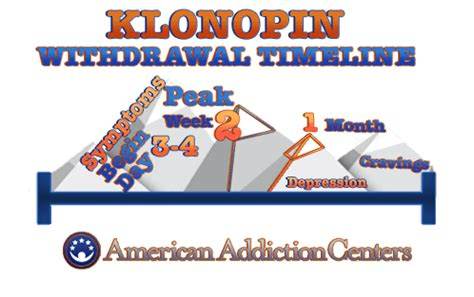 Detoxing From Xanax Cold Turkey by Klonopin Withdrawal Timelines Recovery Treatment