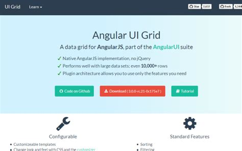 angular ui layout tutorial 10 angularjs frameworks for next generation apps development