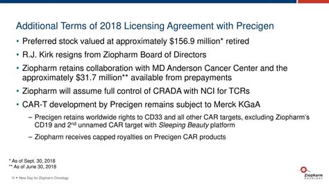ziop quote ziopharm oncology inc 2018 q3 results earnings call