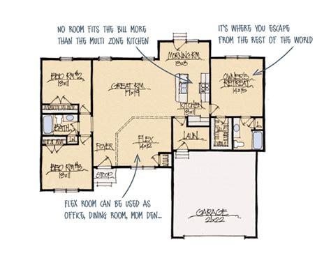house plan w3131 detail from drummondhouseplans com schumacher homes house plan detail houseplans