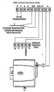 aprilaire 440 wiring diagram aprilaire free engine image for user manual