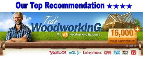 top recommended products