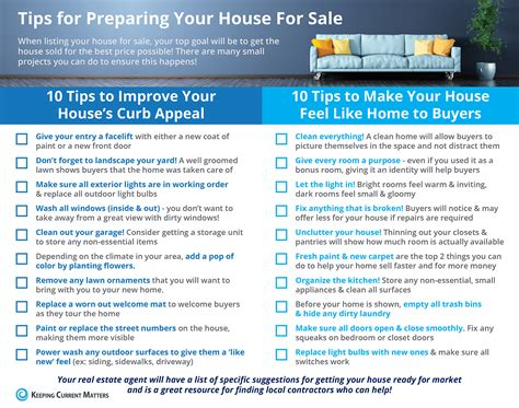 sale your house keeping current matters 20 tips for preparing your house