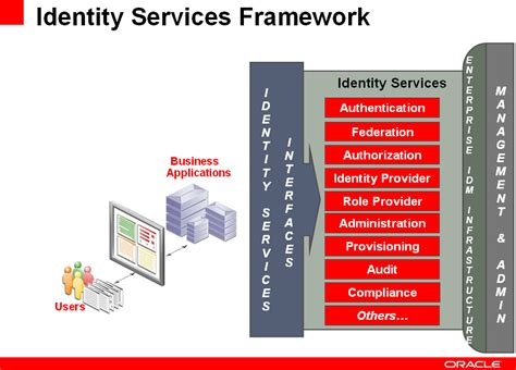 Mba Service Management Meaning by Talking Identity Nishant Kaushik S Look At The World Of