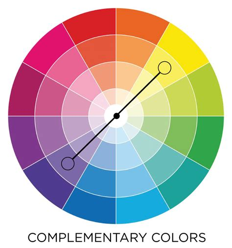 complimentary colors a color theory cheat sheet picaboo yearbooks