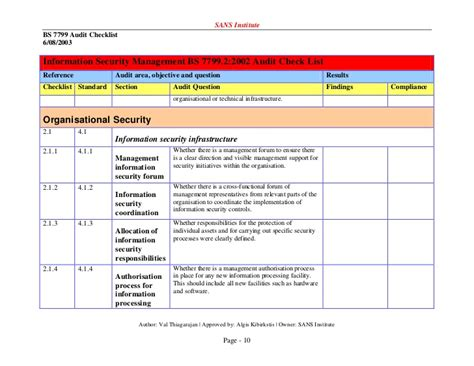 Iso 17799 Checklist Information Security Audit Template