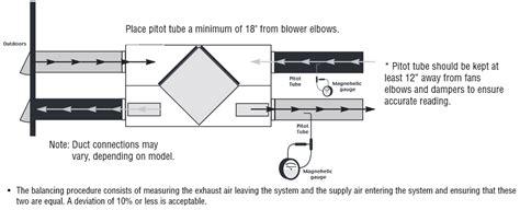 hrv wiring diagram hrv wiring