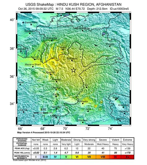 earthquake synonym list of synonyms and antonyms of the word hindu kush