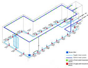Define Curtain Hydronic Systems Mullions