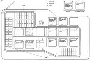 2000 bmw 325i fuse box diagram 2000 wiring diagram free