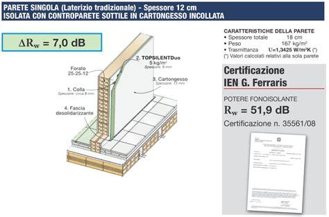 isolamento termico interno sottile dettaglio stratigrafia isolamento acustico di pareti