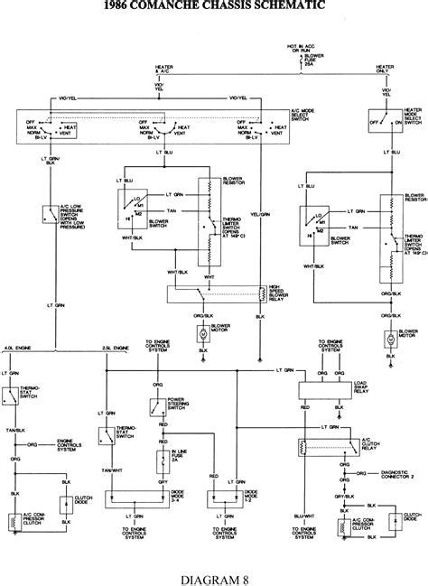 1992 Jeep Wrangler Wiring Schematic | Free Wiring Diagram